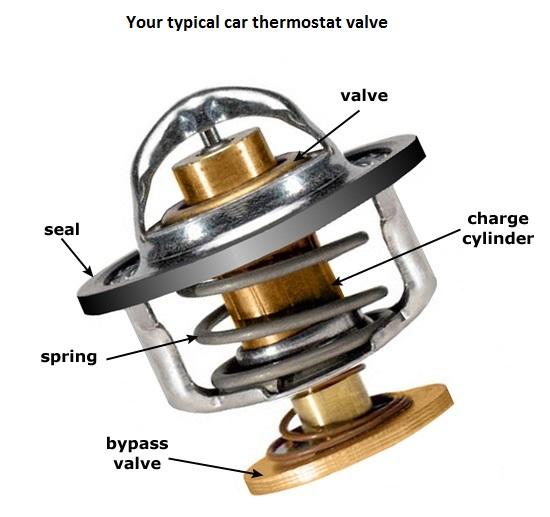 bypass_valve
